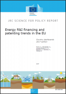 Energy R&I financing and patenting trends in the EU